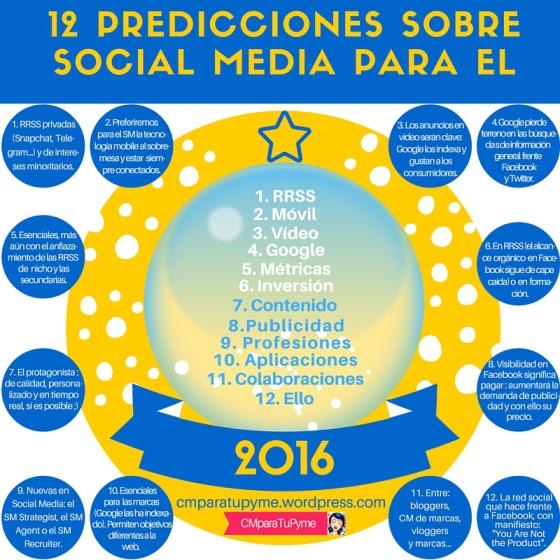 12 predicciones sobre Redes Sociales par 2016