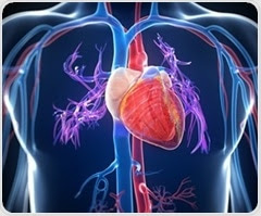 Increasing prevalence of functional mitral regurgitation related to severity of heart failure