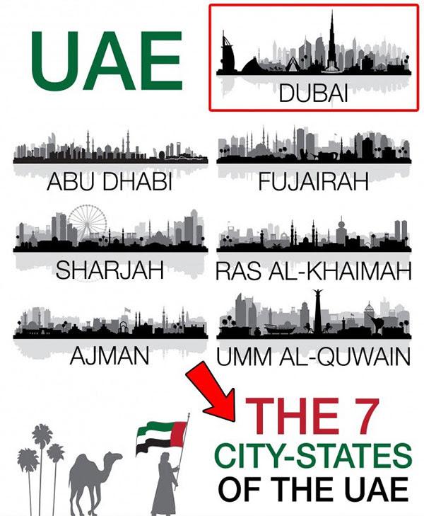 Dubai là một quốc gia?