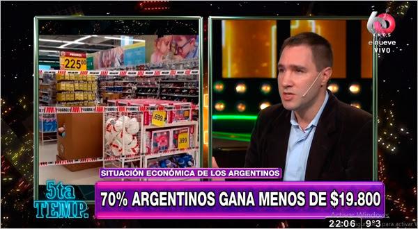 70% argentinos gana menos de $19.800