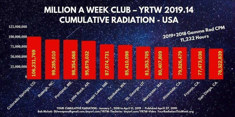 Your Radiation This Week - Nichols on Nuclear - video