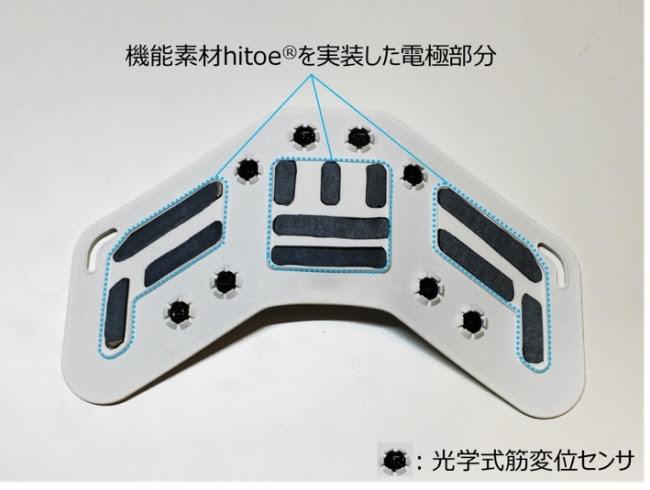 図2.機能素材hitoe(R)を実装したUnlimitedHand(R)の腕接触面