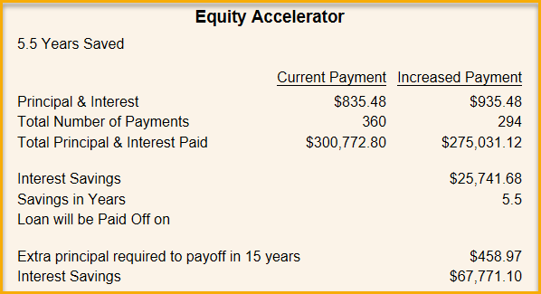 equity accelerator 11-16.png