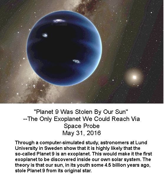 Planet 9 Exoplanet -1