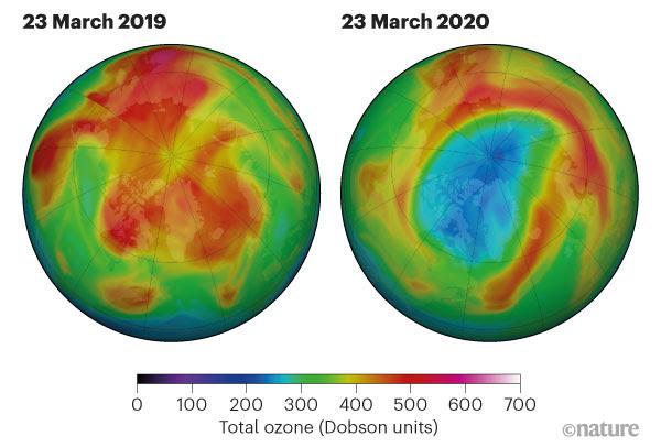 2019 년 3 월 23 일과 2020 년 3 월 23 일에있는 북극의 오존 수준 비교