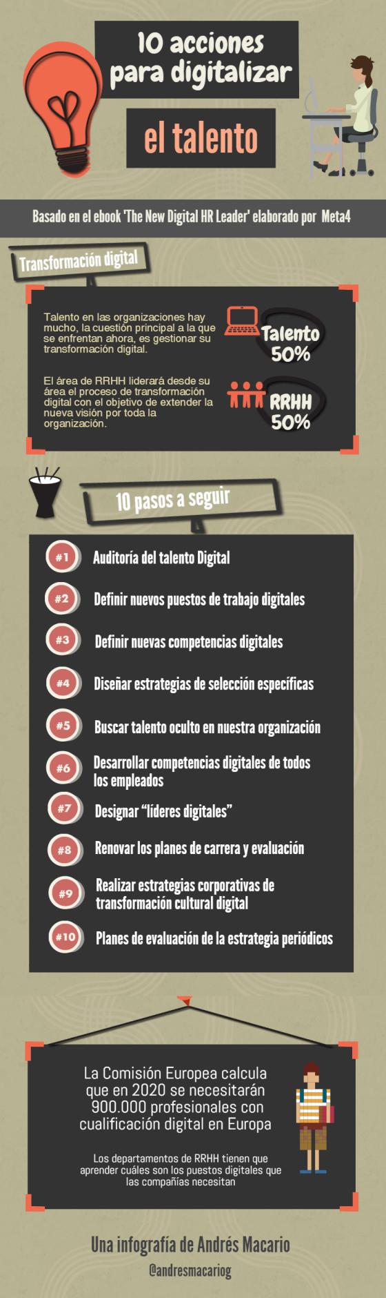 10 acciones para digital el talento