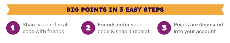 Big Points in 3 easy steps. Step one: share your referral code with friends. Step two: friends enter your code and snap a receipt. Step three: points are deposited into your account.