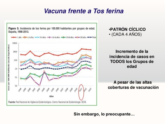 Resultado de imagen de Vacunación frente a tos ferina y embarazo