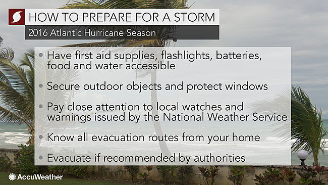650x366_06011507_how-to-prepare-for-upcoming-storm2