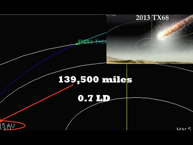 UPDATES ~ Asteroid 2013 TX68 Will Impact France? March 7, 2016  Sddefault