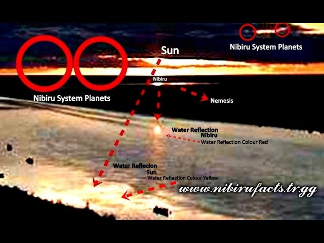 NIBIRU News ~ Top Special Forces soldier says Planet X / Nibiru is coming plus MORE Sddefault