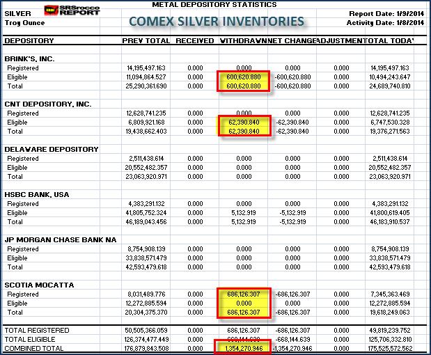 COMEX SILVER 10914